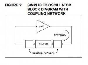 App note: Crystal oscillator basics and crystal selection for rfPICTM and PICmicro devices