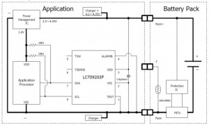 App note: Battery fuel gauge IC (LC709203F) for 1-Cell Lithium-ion (Li+)