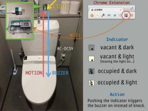 WiFi Toilet Vacancy Sensor
