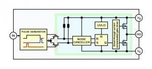 Design and Application Guide of Bootstrap Circuit for High-Voltage Gate-Drive IC