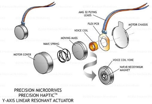 App note: Driving linear resonance vibration actuators