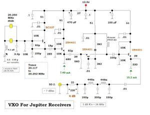 Local Oscillator — Jupiter Modular Receiver