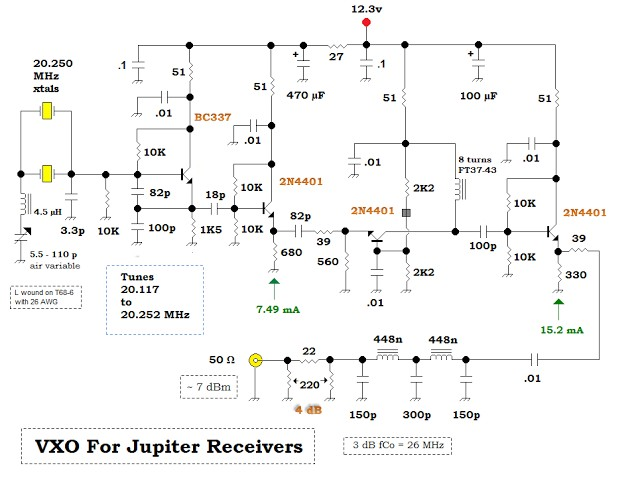 Local Oscillator — Jupiter Modular Receiver