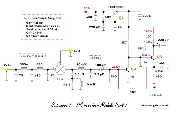 Main receiver with 2 outputs — Jupiter Modular Receiver