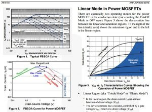 App note: Practical considerations of Trench MOSFET stability when operating in linear mode
