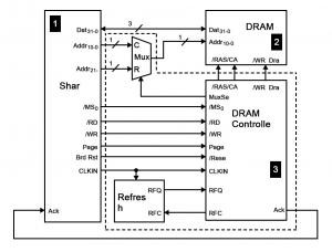 How to design a DRAM Controller to interface a DRAM with the SHARC DSP