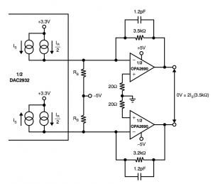 Design for a Wideband, Differential Transimpedance DAC Output