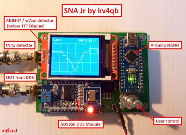 Scalar Network Analyser Jr