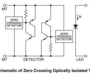 App note: Applications of zero voltage crossing optically isolated triac drivers