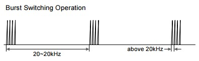 App note: Audible noise reduction techniques for FPS (Fairchild Power Switch) Applications