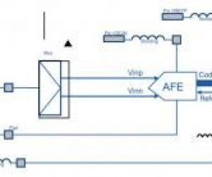 AFE Calibration on SAM V/E/S7x Microcontrollers