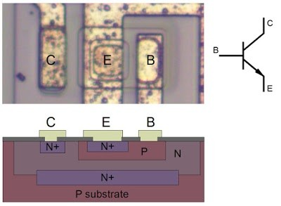 Structure of an NPN transistor appears in an IC.