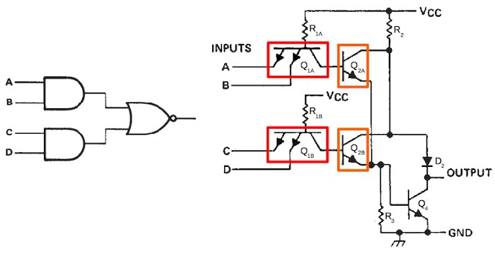 The AND-OR-INVERT circuit from the 7451 chip. The multiple-emitter transistors that implement AND are highlighted in red. The transistors that implement OR are highlighted in orange.