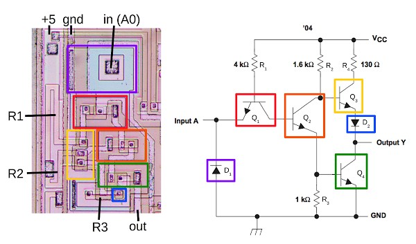 An inverter in the 74181 ALU chip, along with a schematic showing the components of the inverter.