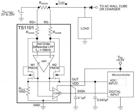 App note: Redefining a new state-of-the-art in microampere current-sense amplifiers