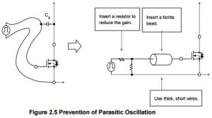 App note: Application precautions: Power MOSFET application notes
