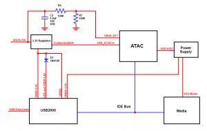 USB2005 and USB97C202 Sharing ATA/ATAPI Drive w/ Another Controller