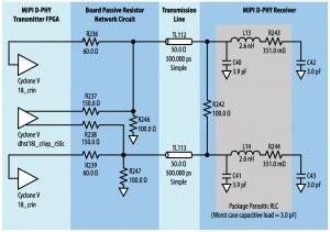 MIPI D-PHY Solution with Passive Resistor Networks in Altera Low Cost FPGA