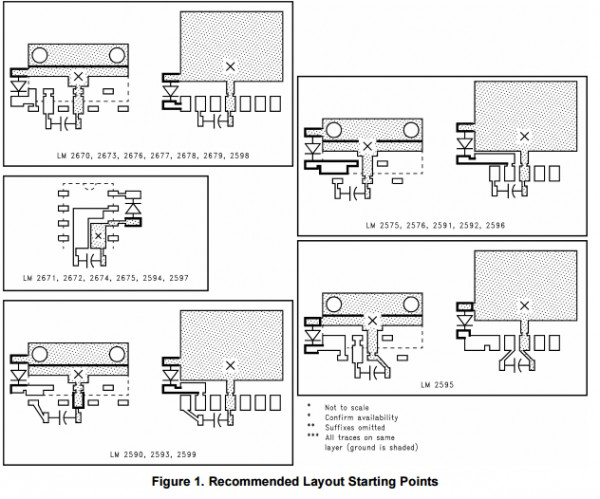 App note: Simple Switcher PCB layout guidelines