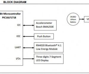 App note: Bluetooth low energy digital pedometer demo design