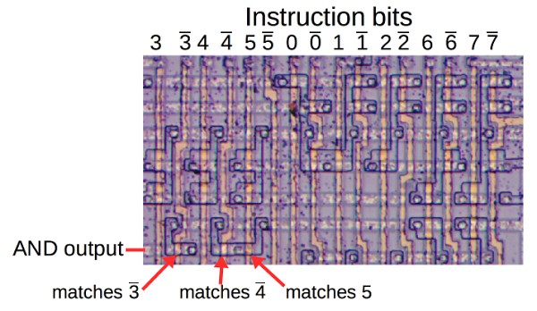 Part of the 8008's instruction decode PLA. The three indicated transistors match opcode pattern XX100XXX, indicating an AND instruction.