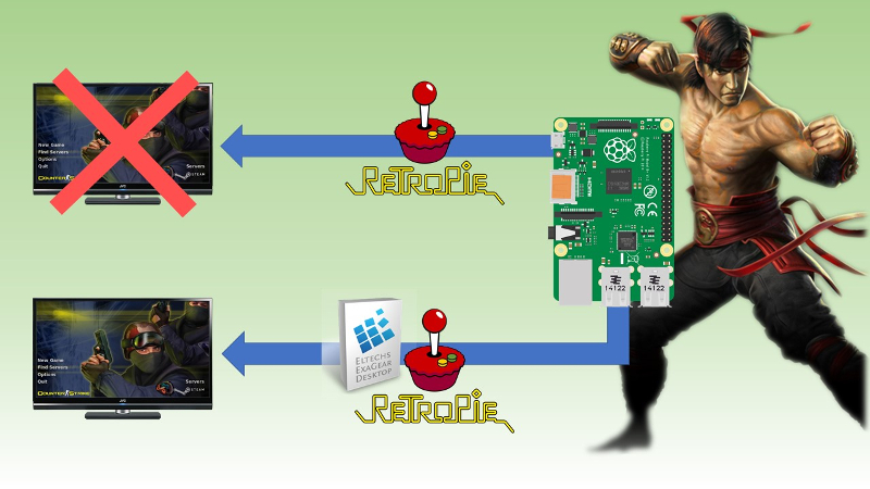 Retropie extended: Update your Raspberry Pi gaming features