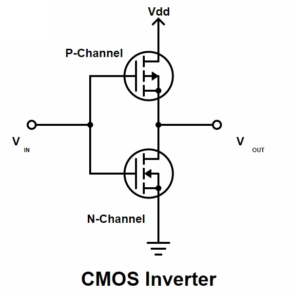 Know about Electronic Components, Displays, Power Source, Batteries and T&M Instruments 16