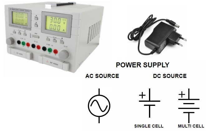 Know about Electronic Components, Displays, Power Source, Batteries and T&M Instruments 9