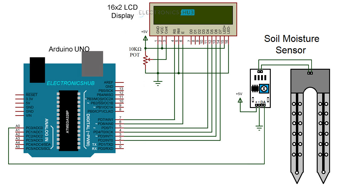 Interfacing Soil Moisture Sensor with Arduino Circuit Diagram