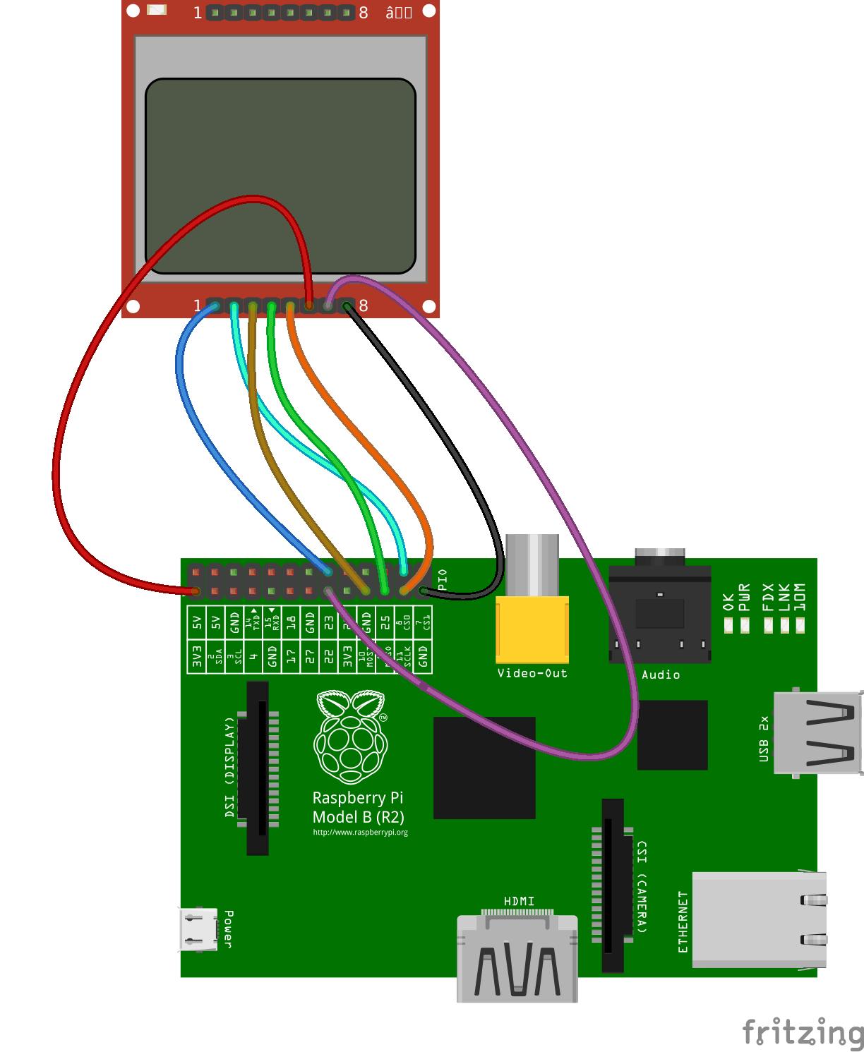 Interface Nokia 5110 LCD and Raspberry Pi – Python 19