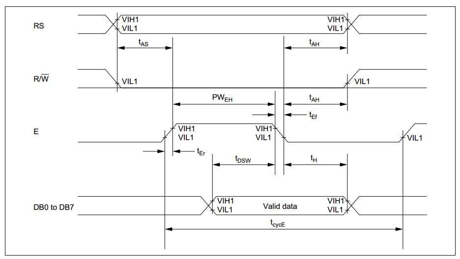 How to Interface the Mojo V3 FPGA Board with a 16x2 LCD Module: Block Diagram and Verilog Code 13