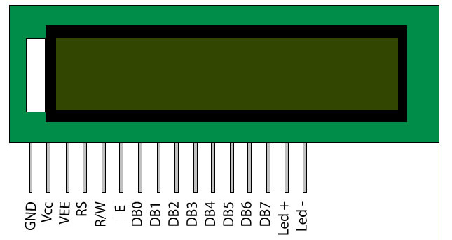 How to Interface the Mojo v3 FPGA Board with a 16×2 LCD Module