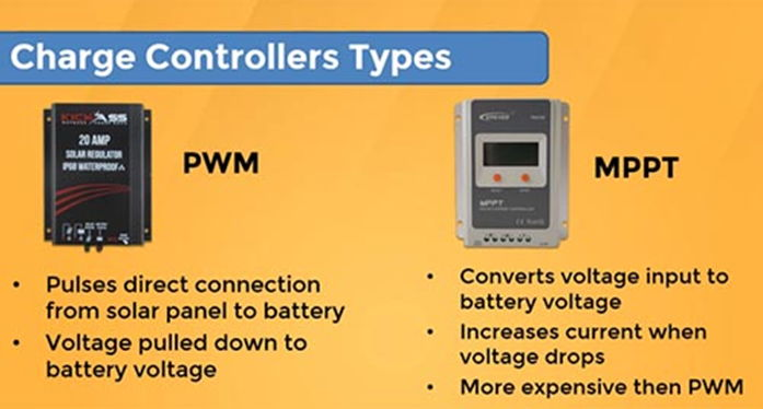 An Overview of Home Solar Power Systems 6